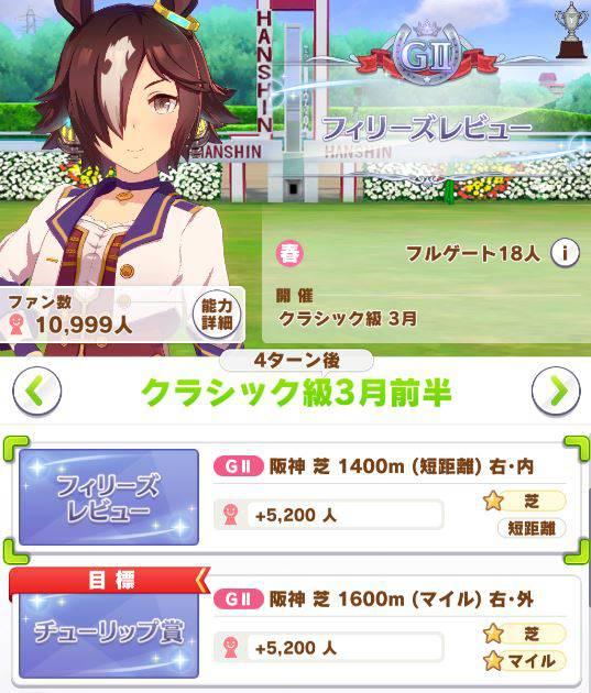 【ウマ娘】桜花賞ミッションのフィリーズレビューの開催っていつ?クリアにおすすめのキャラいる?