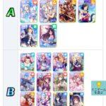 【ウマ娘】元ランカーのゲーム8さん、サポカランキング表はどうしてこうなった・・?