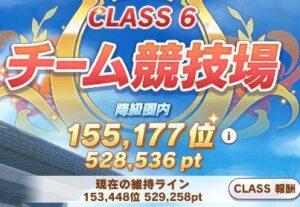 【ウマ娘】チーム競技場って、アクティブが減るとクラス6ボーダー上がるのか?