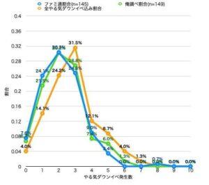 【ウマ娘】「俺調べのやる気ダウン統計貼っとく!」有能さんによるやる気ダウンイベント発生数カウントはこうなる!?